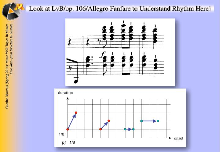 Look at LvB/op. 106/Allegro Fanfare to Understand Rhythm Here!