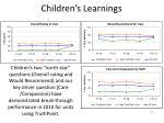 children s learnings3