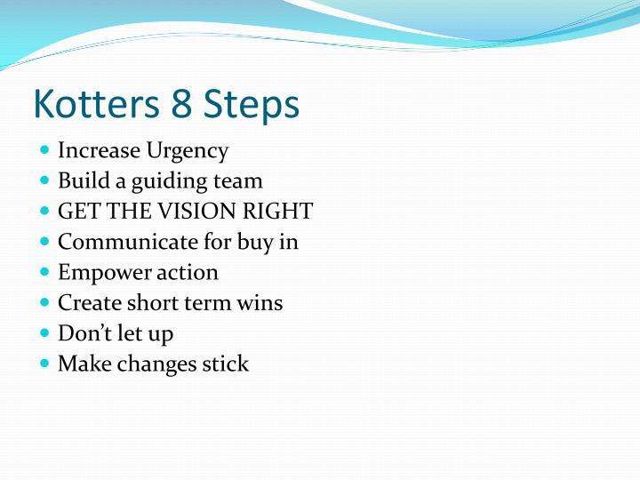 Kotters 8 Steps