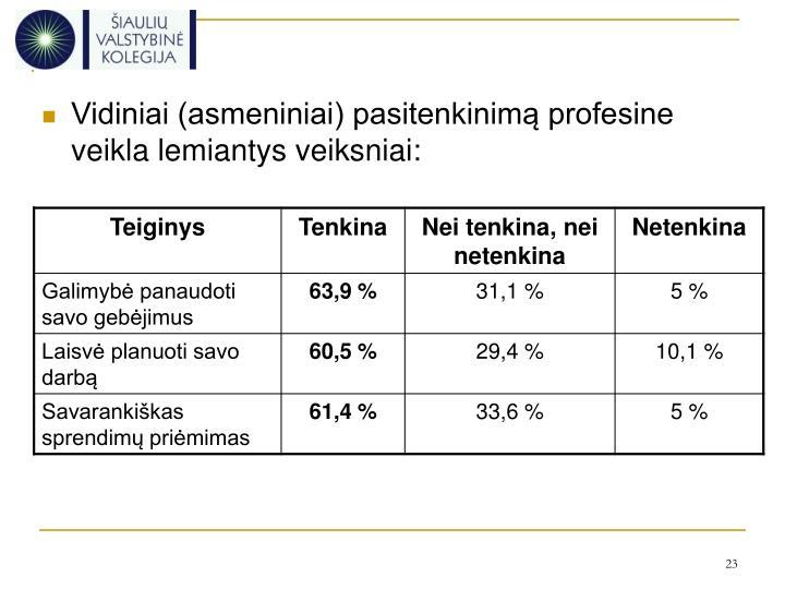 Vidiniai (asmeniniai) pasitenkinimą profesine veikla lemiantys veiksniai:
