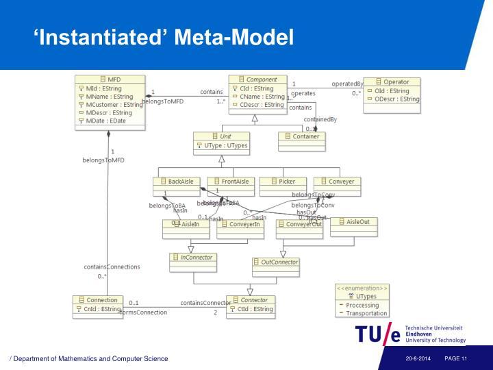'Instantiated' Meta-Model