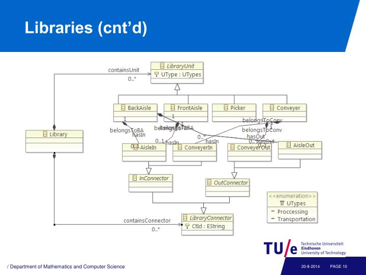 Libraries (cnt'd)