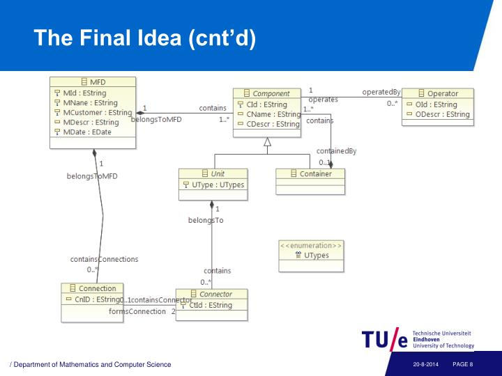 The Final Idea (cnt'd)
