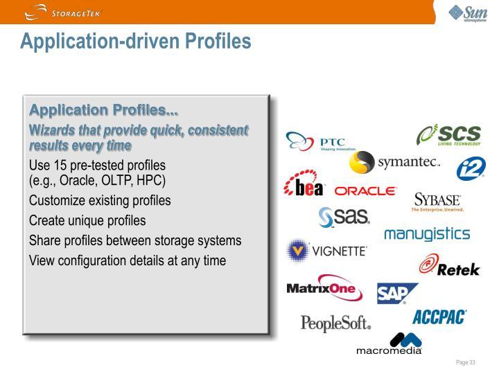 Application Profiles...