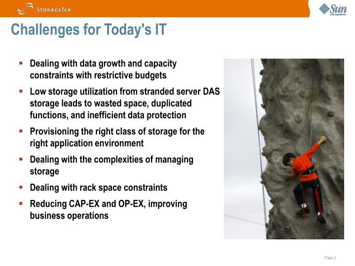 Challenges for Today's IT