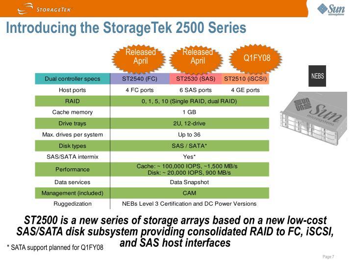 Introducing the StorageTek 2500 Series
