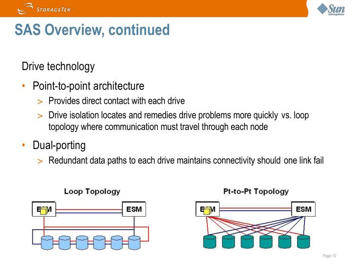 SAS Overview, continued