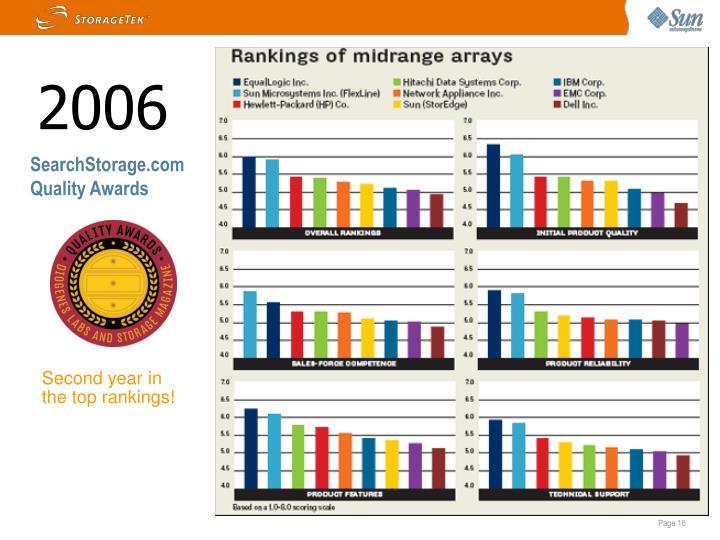 SearchStorage.com Quality Awards