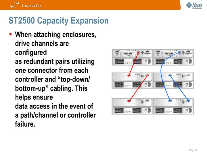 ST2500 Capacity Expansion