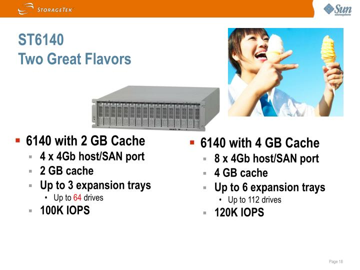 6140 with 4 GB Cache