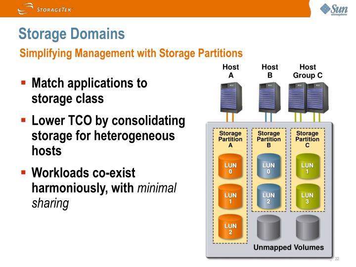 Storage Domains