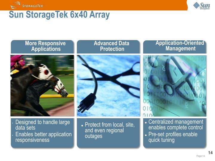 Sun StorageTek 6x40 Array