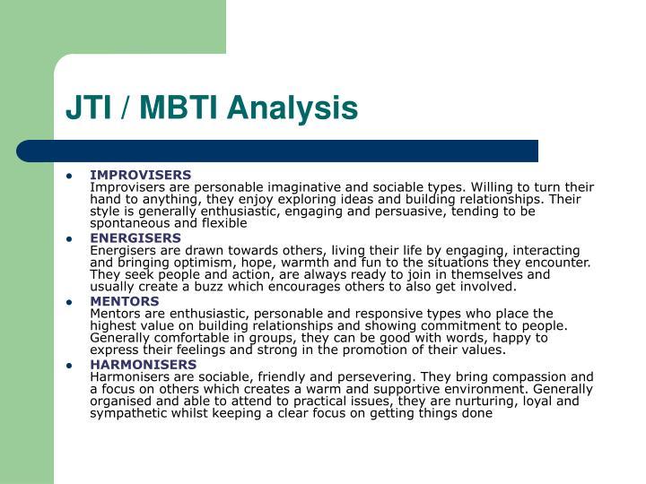 JTI / MBTI Analysis