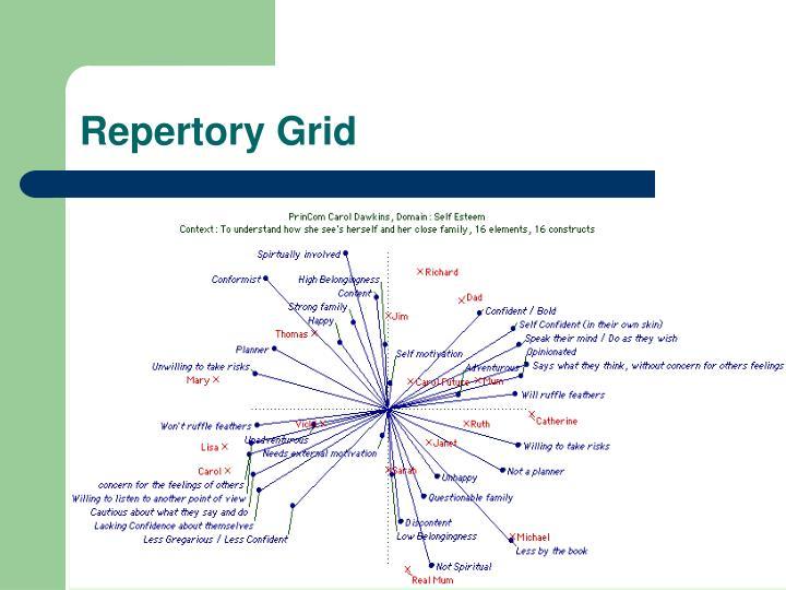 Repertory Grid