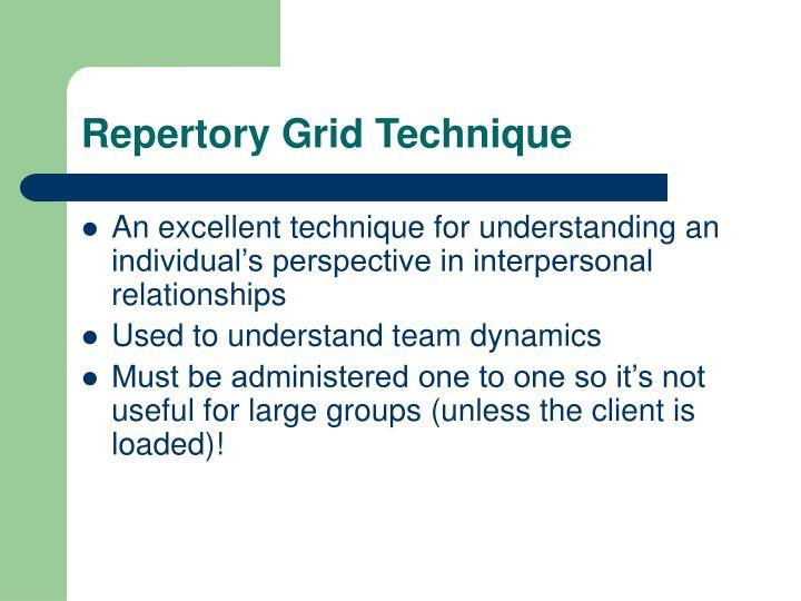 Repertory Grid Technique