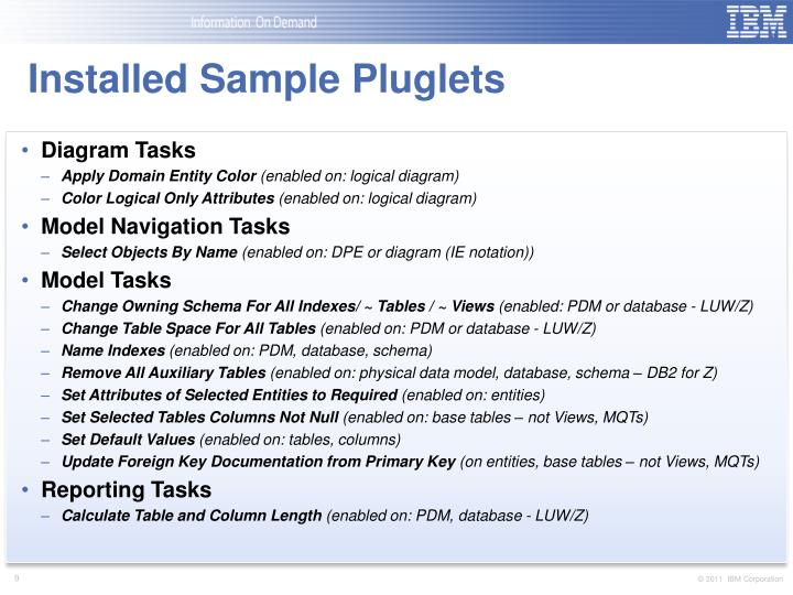 Installed Sample Pluglets