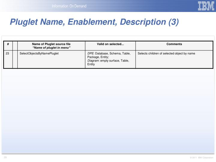 Pluglet Name, Enablement, Description (3)