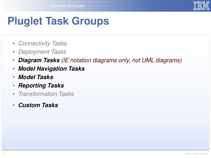 Pluglet Task Groups