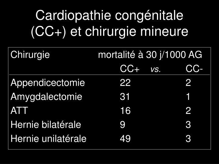Cardiopathie congénitale (CC+) et chirurgie mineure