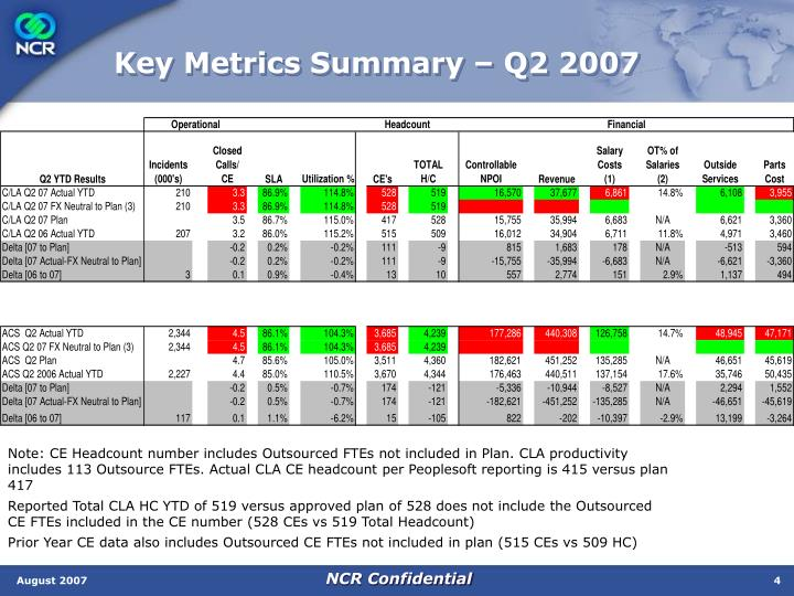 Key Metrics Summary – Q2 2007