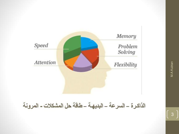 الذاكـرة – السرعة – البديهـة – طاقة حل المشكلات - المرونة