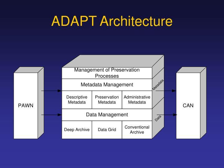 ADAPT Architecture