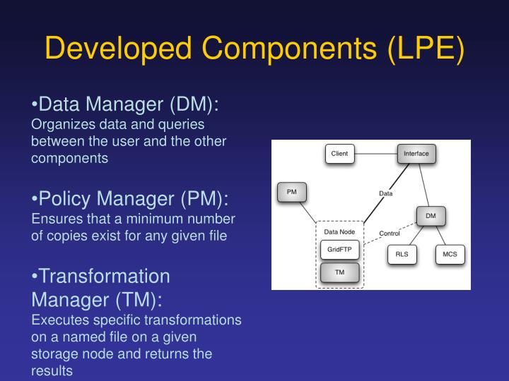 Developed Components (LPE)
