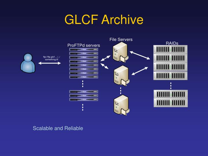 GLCF Archive