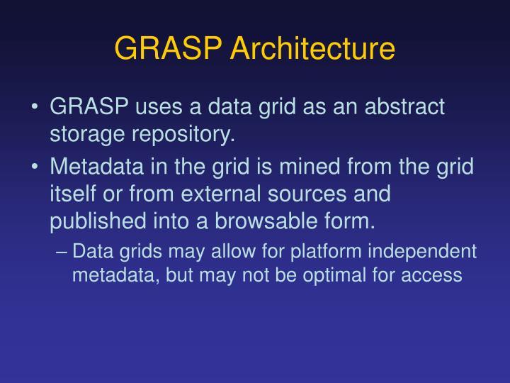 GRASP Architecture
