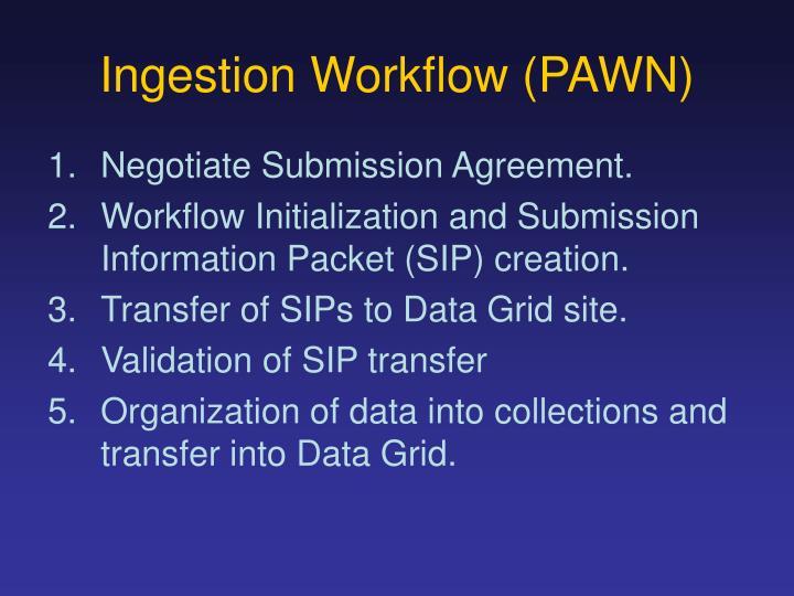 Ingestion Workflow (PAWN)