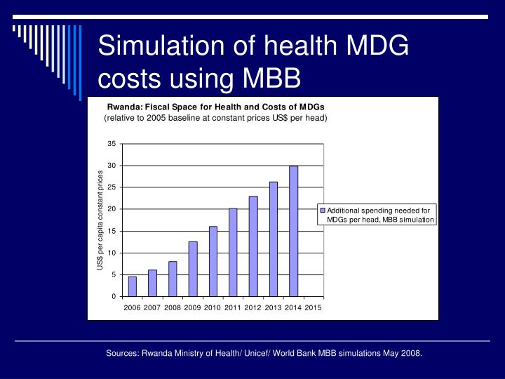 Simulation of health MDG costs using MBB