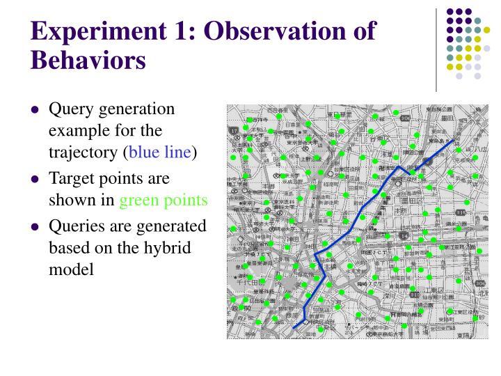 Experiment 1: Observation of Behaviors