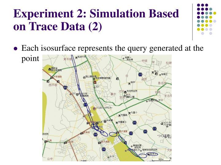 Experiment 2: Simulation Based on Trace Data (2)