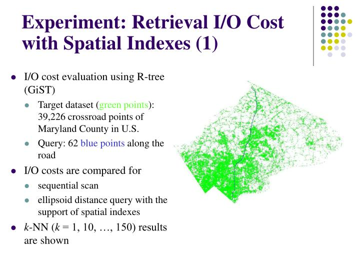 Experiment: Retrieval I/O Cost with Spatial Indexes (1)