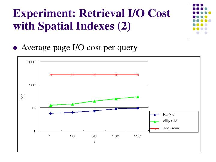Experiment: Retrieval I/O Cost with Spatial Indexes (2)