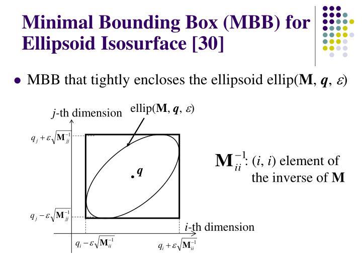 Minimal Bounding Box (MBB) for Ellipsoid Isosurface [30]