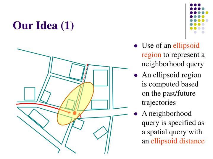 Our Idea (1)
