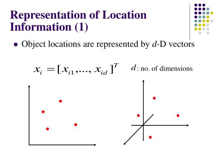 Representation of Location