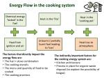 energy flow in the cooking system