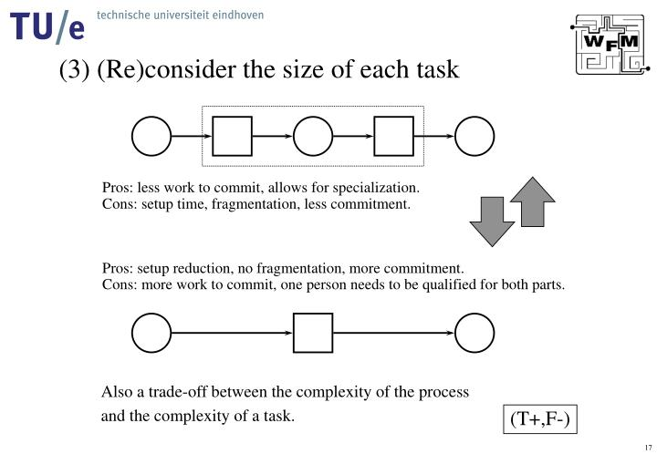 (3) (Re)consider the size of each task