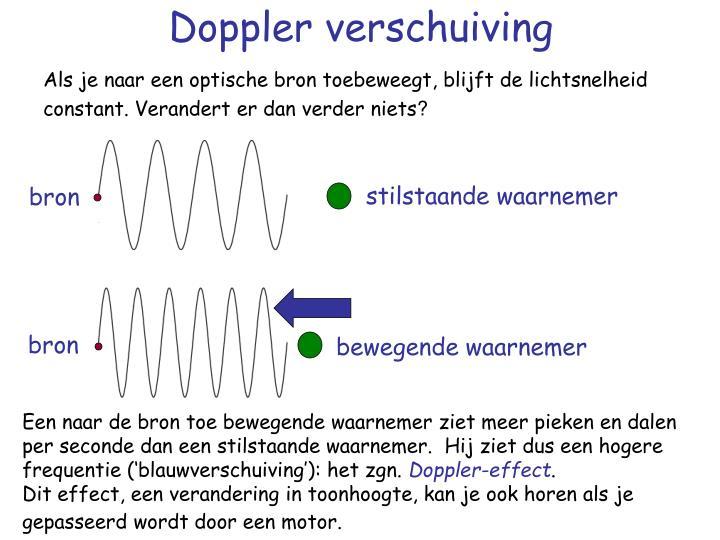 Doppler verschuiving