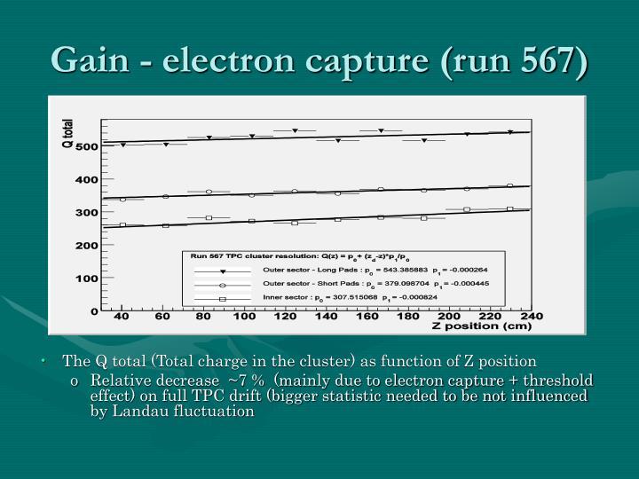 Gain - electron capture (run 567)