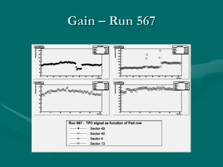 Gain – Run 567