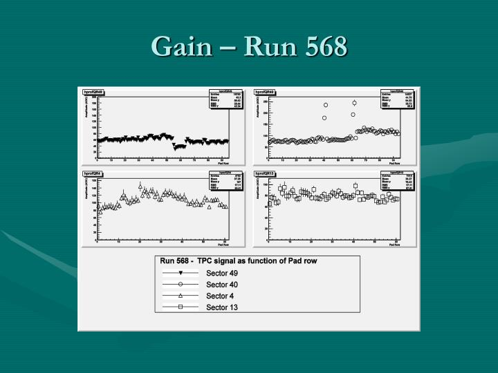 Gain – Run 568