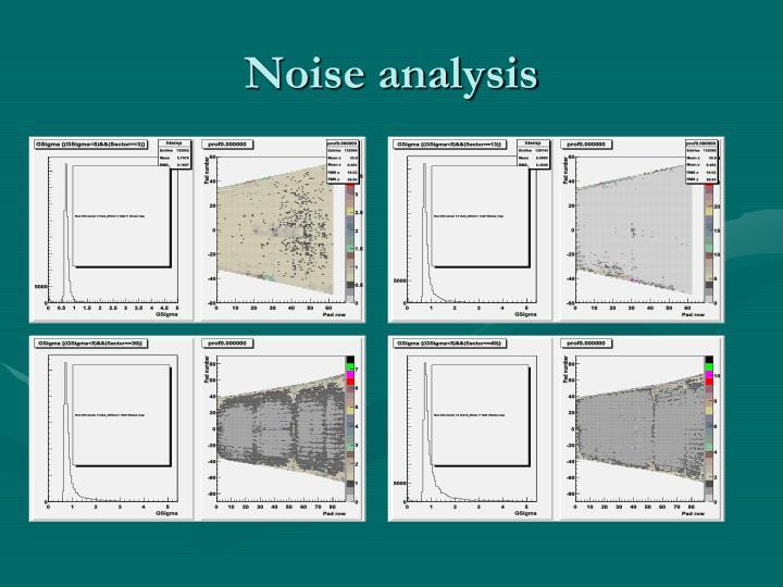 Noise analysis