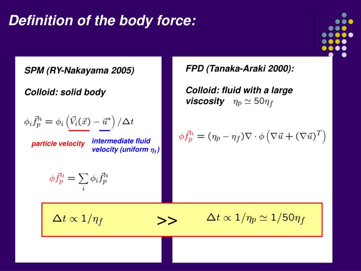 Definition of the body force: