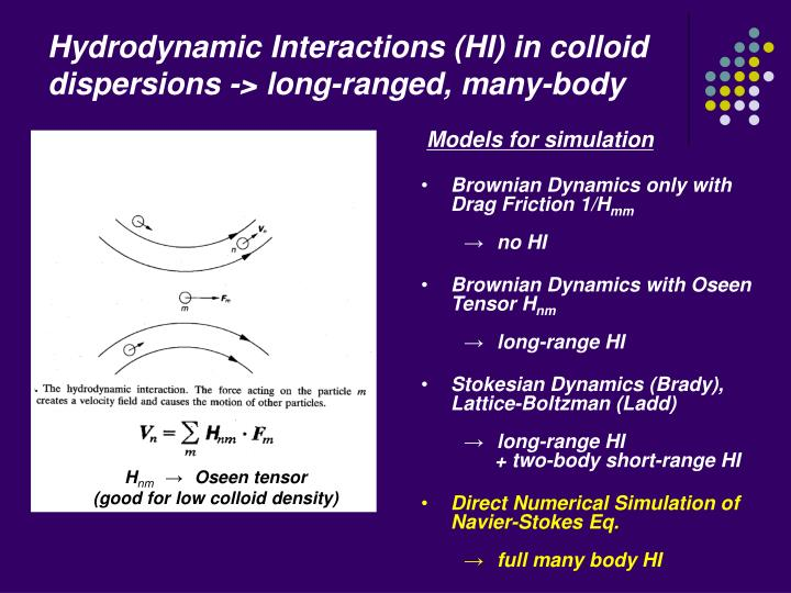 Hydrodynamic interactions hi in colloid dispersions long ranged many body