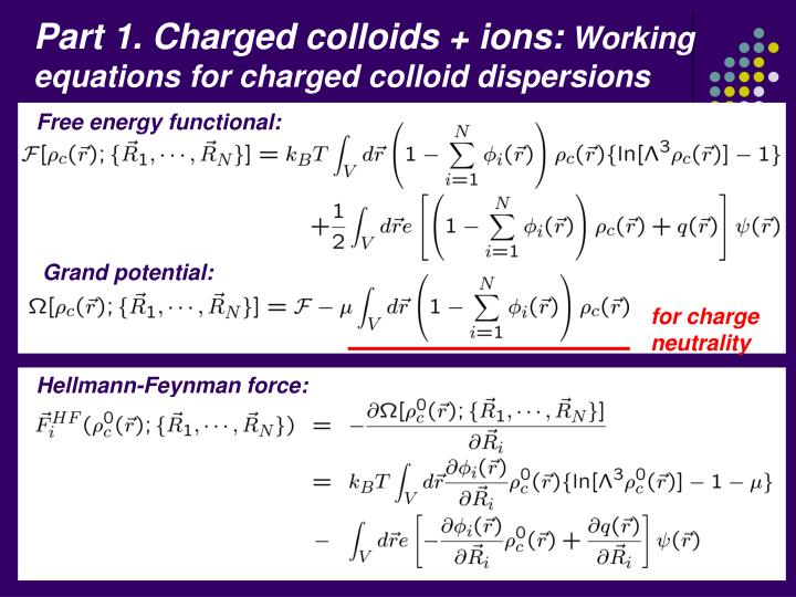 Part 1. Charged colloids + ions: