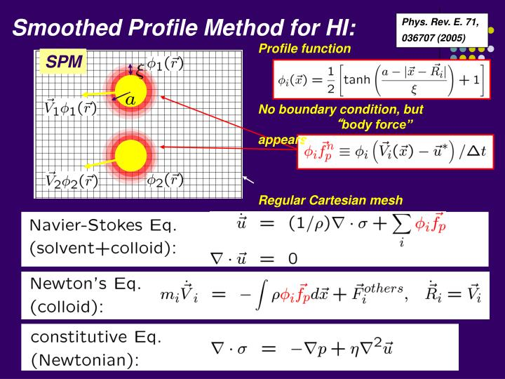 Smoothed Profile Method for HI: