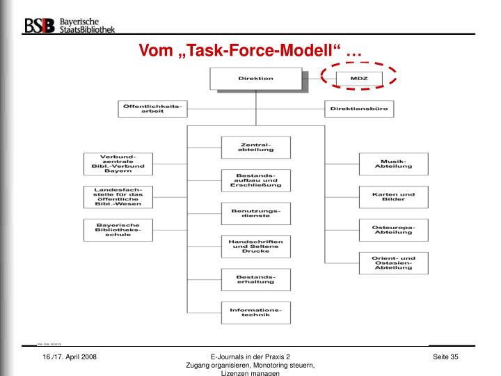 "Vom ""Task-Force-Modell"" …"
